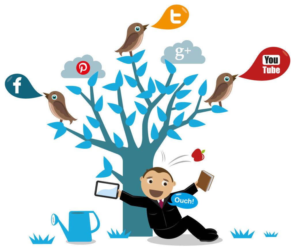 How to Learn Social Media Marketing