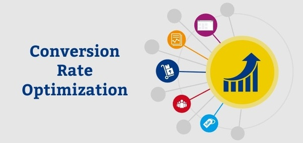 Increasing conversion rate of website