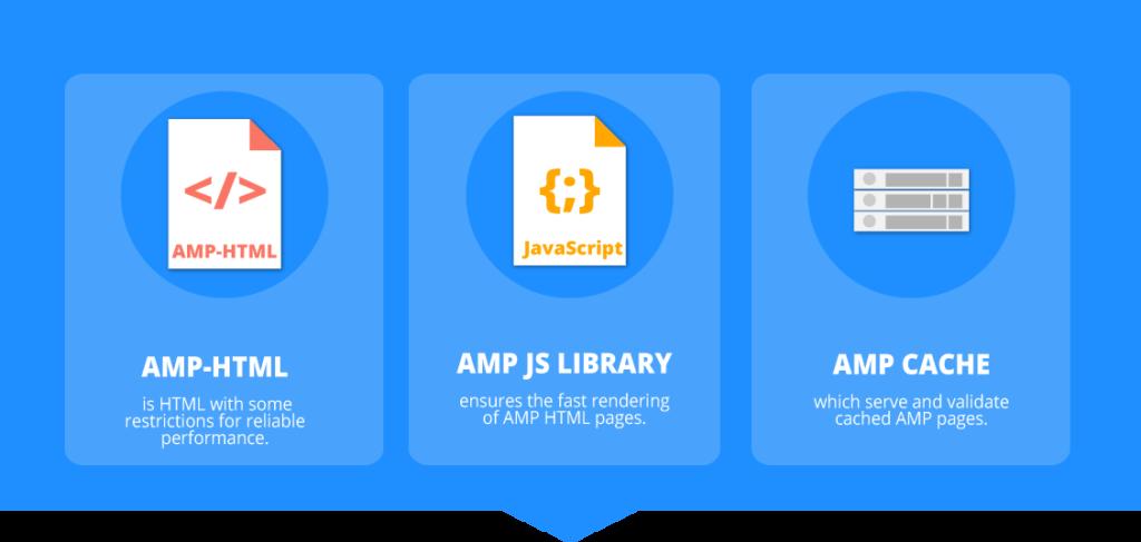 AMP framework components